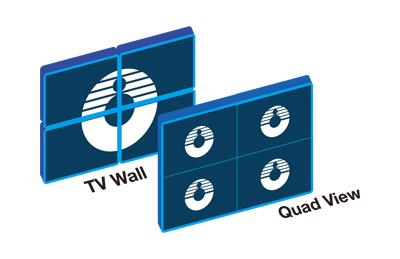 Products | AL362, 4K 4-Channel Video Processor SoC | AverLogic